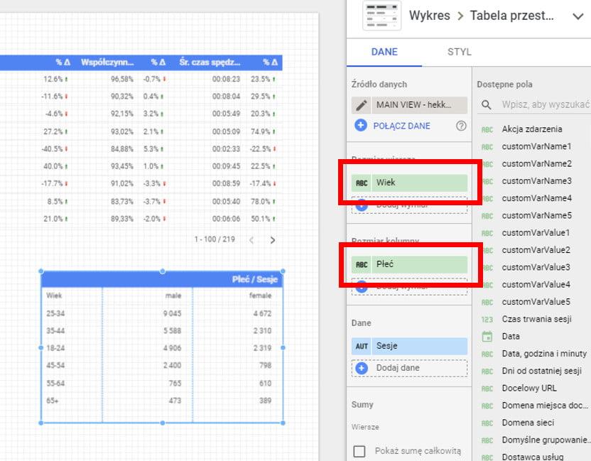 Google Data Studio tabela przestawna