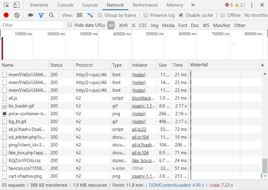 Hosting A- analiza czasu ładowania witryny w przeglądarce Google Chrome