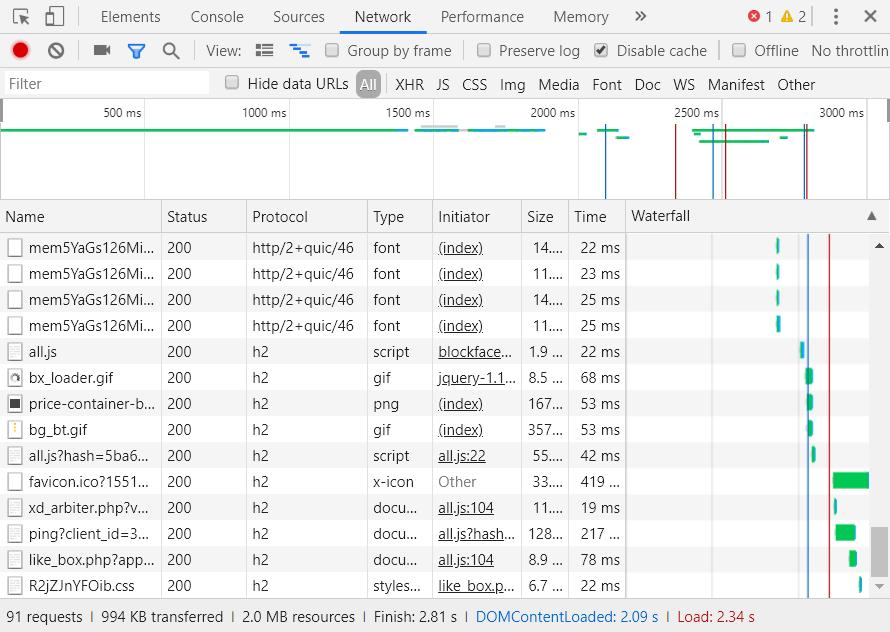 Hosting B- analiza czasu ładowania witryny w przeglądarce Google Chrome