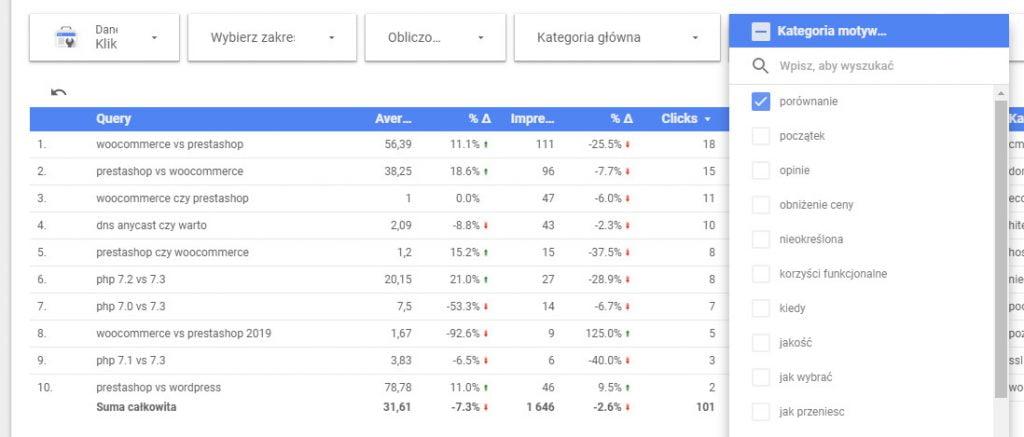 Google Data Studio - efekty stosowania Regexp Match