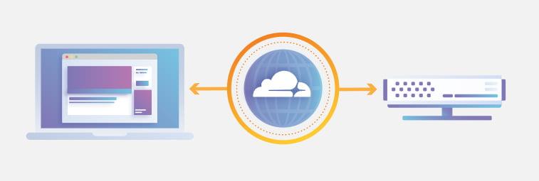Cloudflare - sposób na przyspieszenie działania WordPress