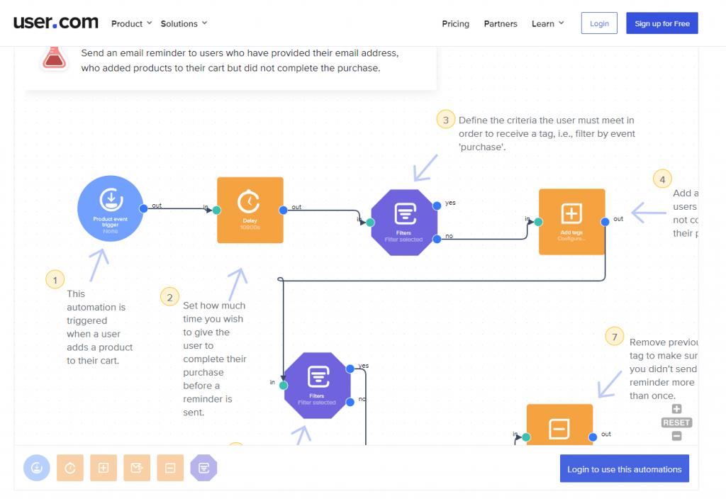 automatyzacja marketingu z user.com. Wygodny edytor ścieżek komunikacji.