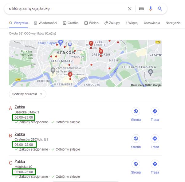 Search Intent SEO na stronie www