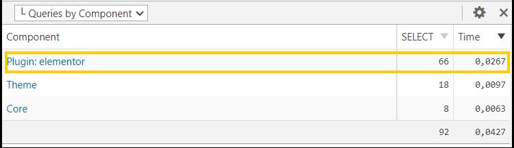 Liczba i czas zapytań SQL na stronie z Elementorem